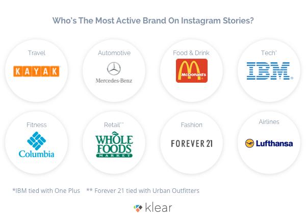 Jak marki zwiększają sprzedaż dzięki Instagram Stories4